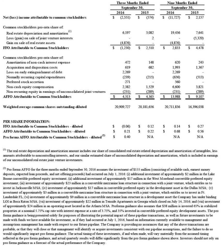 Microsoft Word - BRG-Q3-2016-Earnings-Press-Release-Final-110720