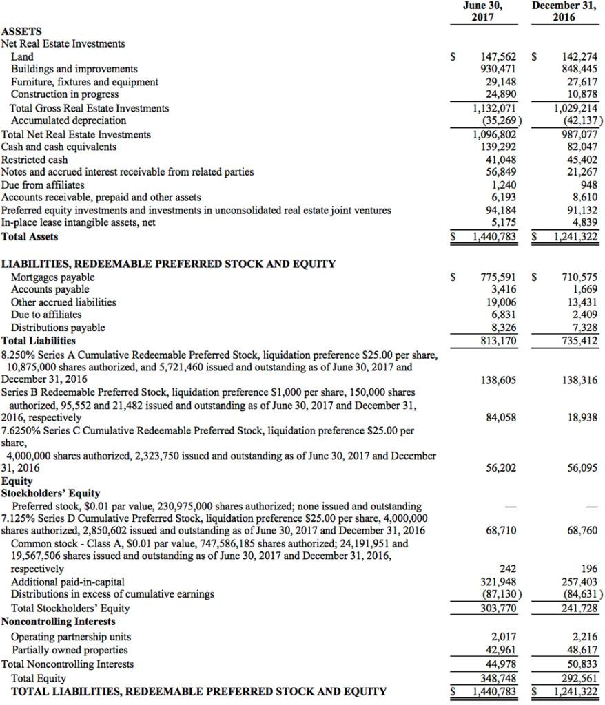 BRG-Q2-2017-Consolidated-Balance-Sheets