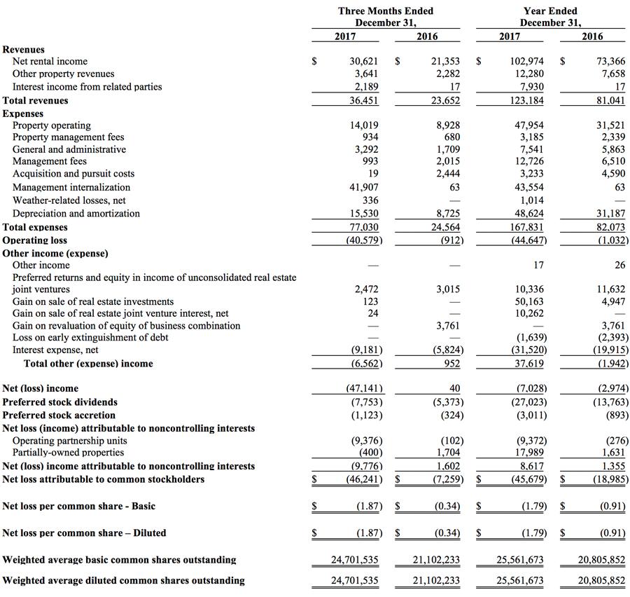 BRG-Q42017-PR-Table-05